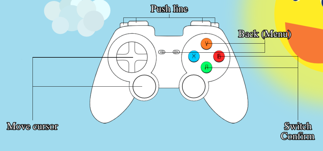 Gamepad mapping